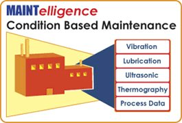 condition-based (1)